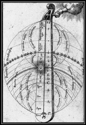 mouvement revolution circulaire pensee platon16 Petite histoire des mathématiques, 2e partie : DAthènes à Alexandrie