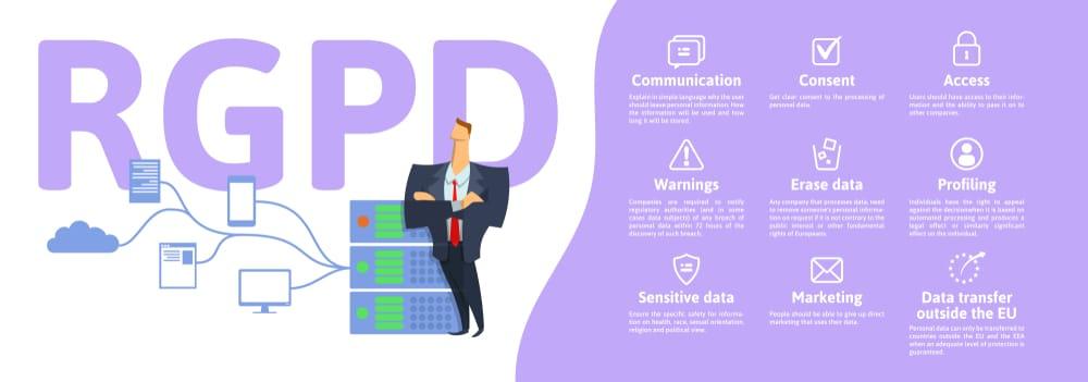 Comment fonctionne le RGPD ?