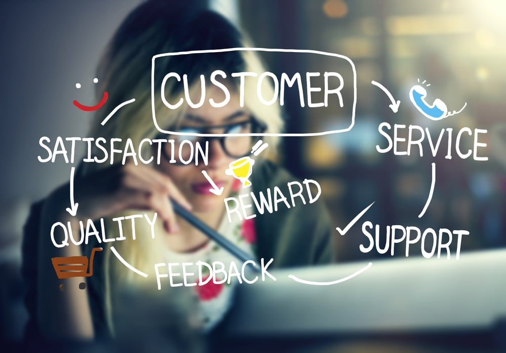 Comment mesurer l'engagement de mes clients ?